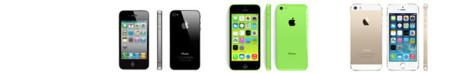Tabla iPhones
