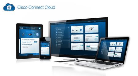 Cisco connected cloud - 3