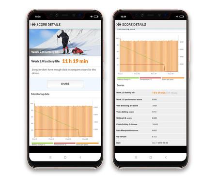 Xiaomi Mi 8 Pro Autonomia Test