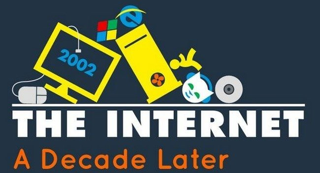 Internet decade later