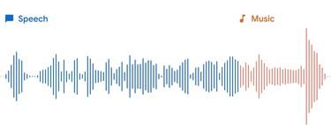 Google explica el funcionamiento de la inteligencia artificial tras su transcripción instantánea de audios