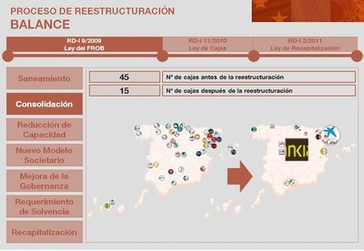 El Banco de España nacionaliza Catalunya Caixa, Unnim y NovaCaixaGalicia; se consuma el atraco a las arcas públicas