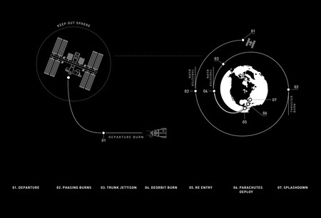 Regreso Spacex Demo 2