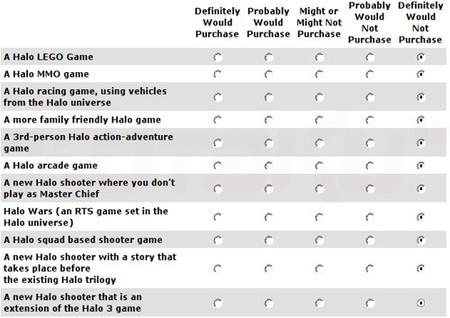 Microsoft pretende hacer con 'Halo' lo que Nintendo con Mario