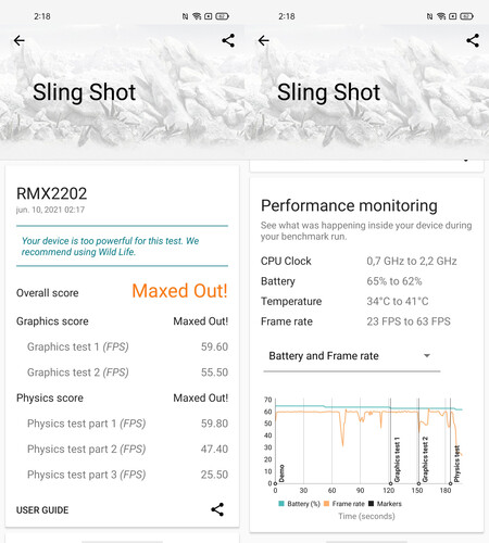 Realme GT, benchmarks