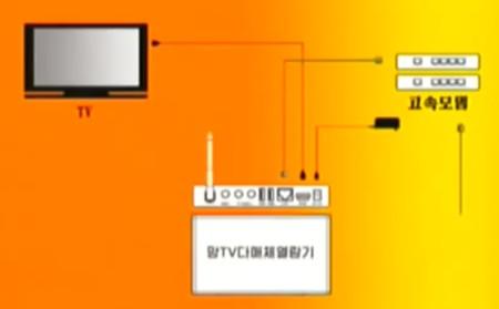 Configuracion Manbang