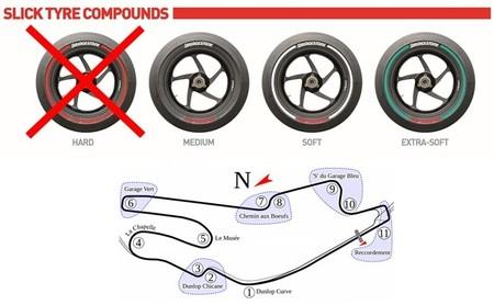 MotoGP Francia 2015: análisis del circuito y neumáticos Bridgestone disponibles