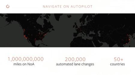Tesla Inteligencia Artificial 1