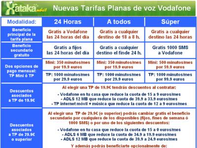 Tarifas Planas de voz Vodafone: Ahora incluyen Fijo gratis y descuentos en ADSL