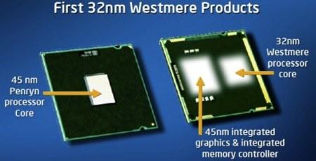 Intel Westmere CPU+GPU
