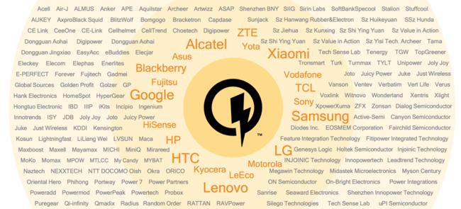Con Quick Charge 4.0 de Qualcomm, ¿qué opciones de carga rápida hay en el mercado?