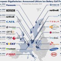 Este mapa muestra los planes en Europa para fabricar baterías para coches eléctricos, y el nulo papel de España en ellos