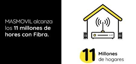 El Grupo MásMóvil empezará a usar la fibra de Movistar en mayo para ofrecer servicios de sus marcas