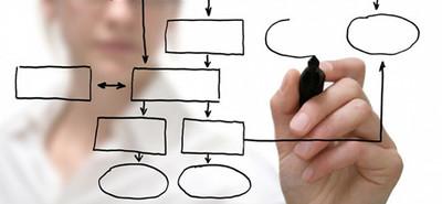Metáforas sobre el desarrollo de software