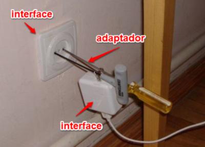 Patrones de diseño: Adapter