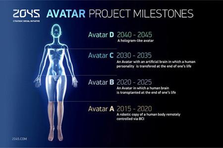 Iniciativa 2045