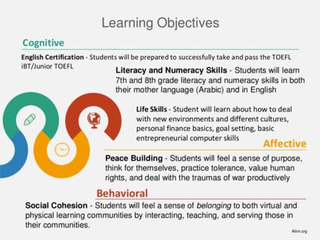 Objetivos de aprendizaje de Aliim