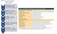 Doing Business 2013: ¿qué debe hacer el gobierno para ayudar?