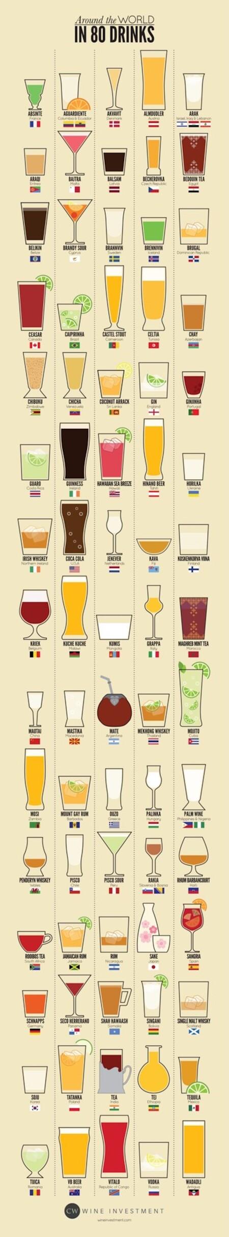 Infografía: la vuelta al mundo en 80 bebidas
