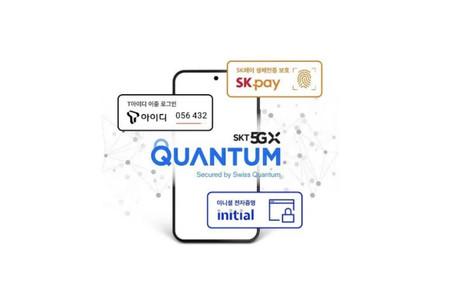 Para qué sirve el generador cuántico del Samsung Galaxy A Quantumm
