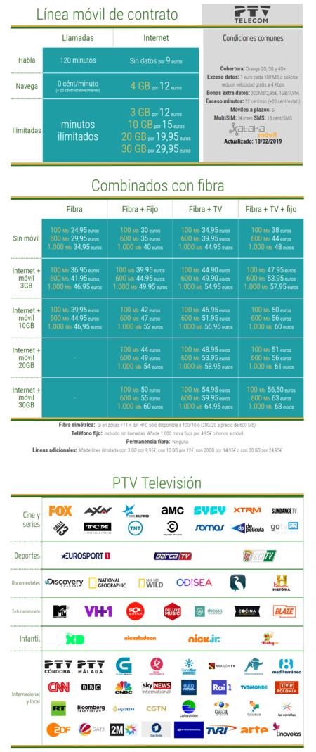 Nuevas Tarifas Ptv Telecom Febrero De 2019