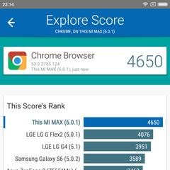 Foto 11 de 34 de la galería xiaomi-mi-max-benchmarks en Xataka Android