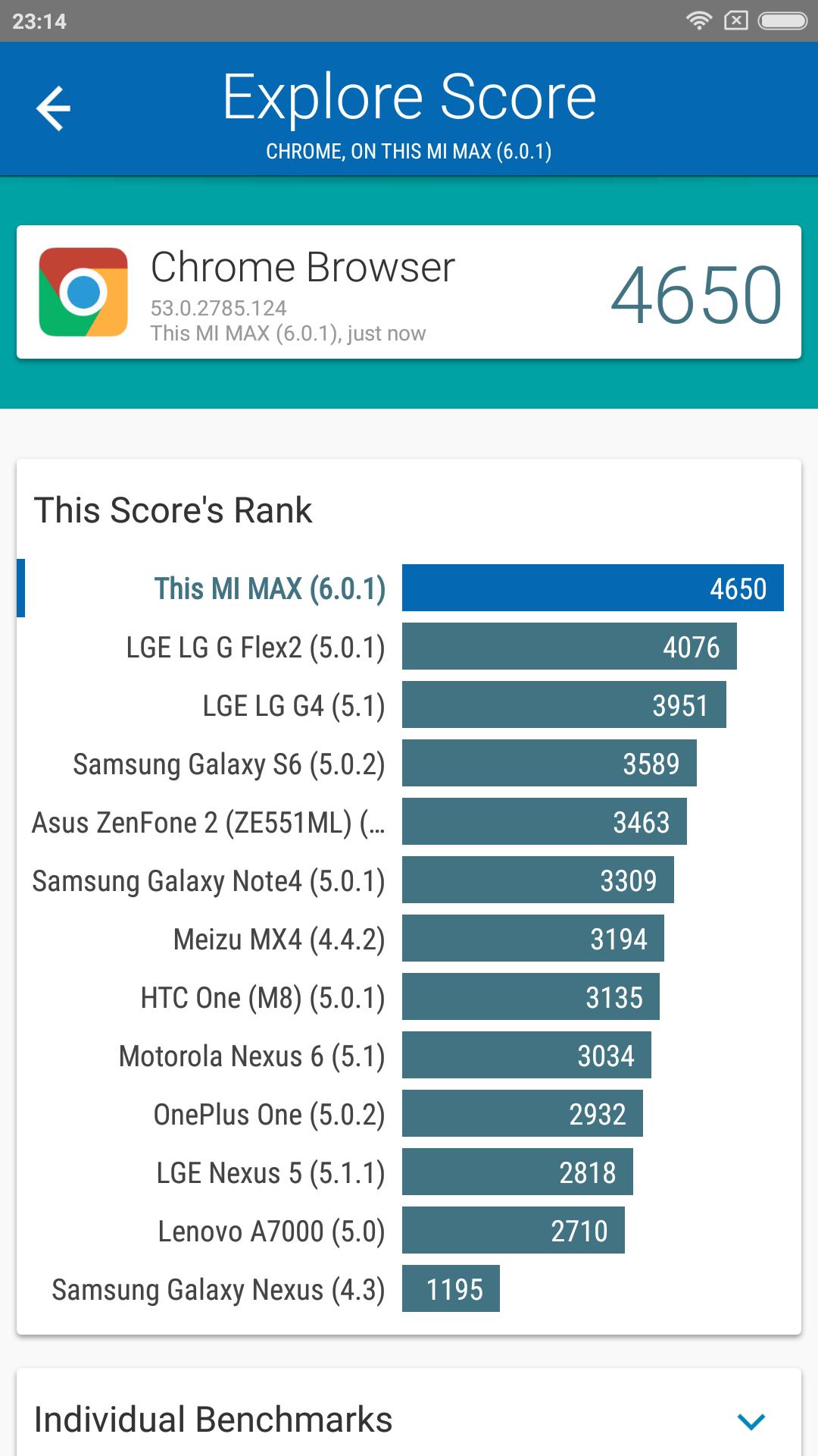 Foto de Xiaomi Mi Max, benchmarks (11/34)