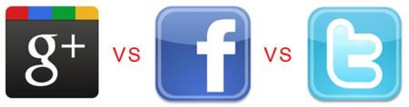 Facebook es el canal perfecto para fidelizar clientes, según un estudio