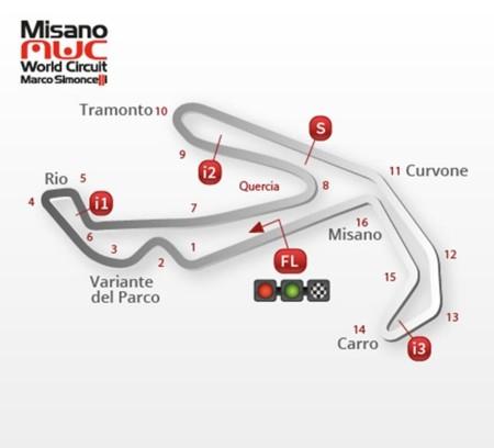 Superbikes San Marino 2015: dónde verlo por televisión