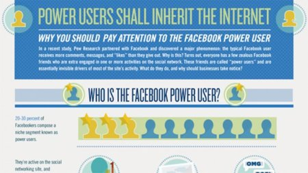 ¿Qué son los superusuarios de Facebook? Infografía