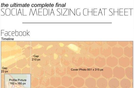 ¿De qué tamaño tienen que ser las imágenes de perfil de cada red social?, infografía