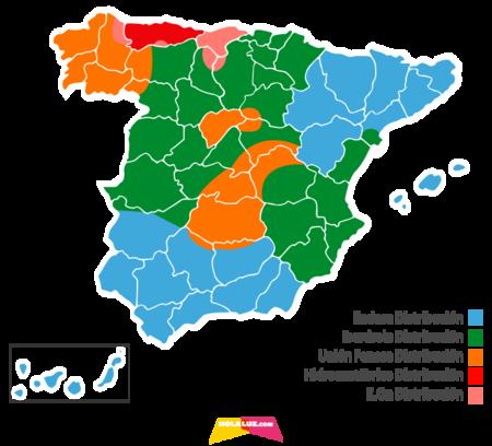 Distribuidoras