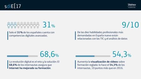Informe Sociedad Digital Espana 2017 Telefonica 1