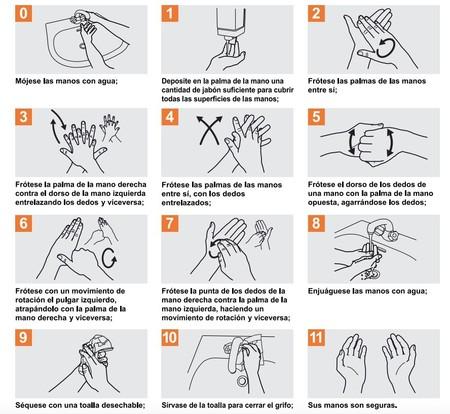 lavado-manos-oms