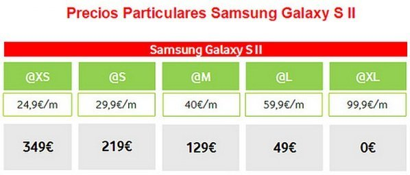 Precios Samsung Galaxy S II con Vodafone