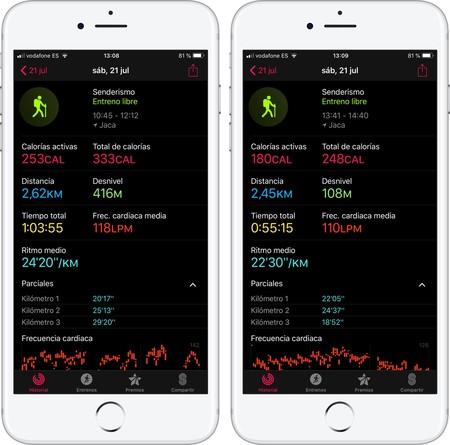 Senderismo App