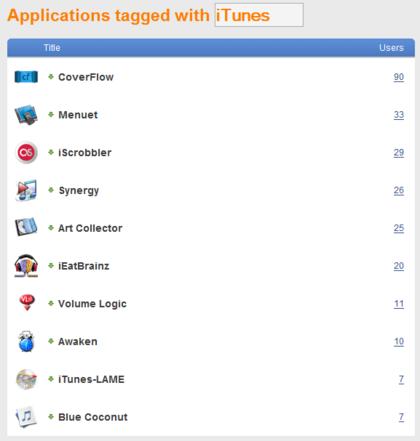 iusethis, software recomendado para Mac