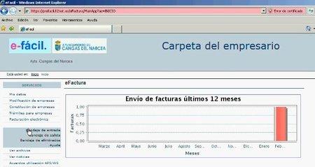 e-Fácil, la nueva aplicación de facturación electrónica para administraciones locales