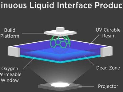 """¿Qué es la impresión 3D """"líquida"""" y por qué es tan rápida?"""