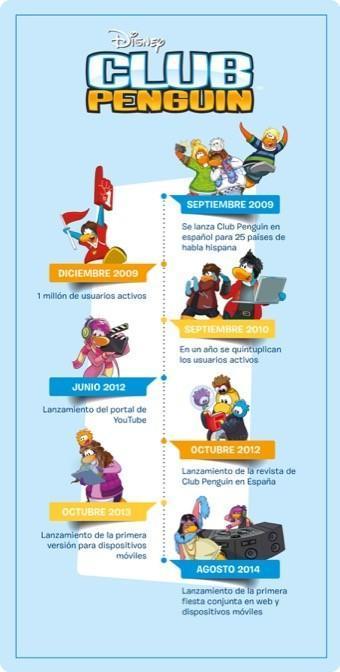 Firma Convenio Gc Disney 2 1162014