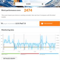 Foto 12 de 18 de la galería lg-g-pad-7-0-benchmarks en Xataka Android
