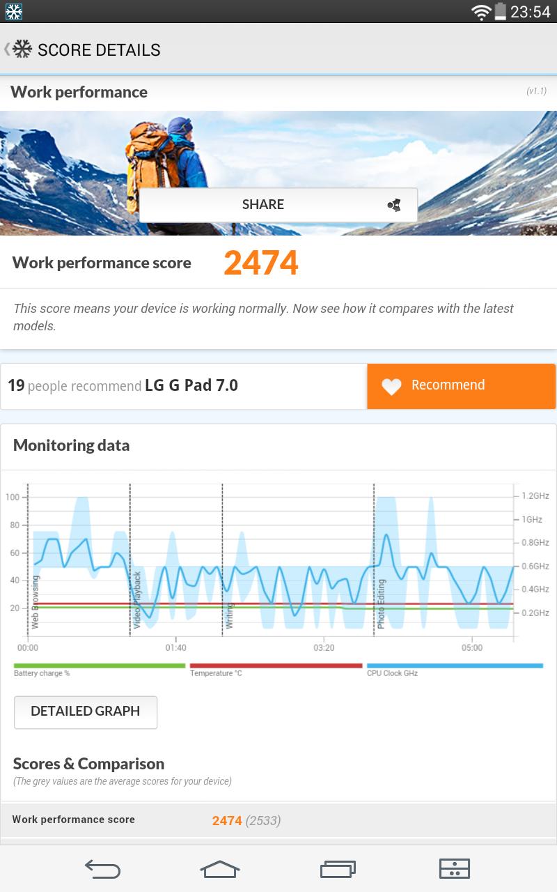Foto de LG G Pad 7.0, benchmarks (12/18)