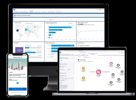 Salesforce amplía las herramientas de Work.com para el trabajo remoto o en oficina