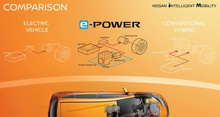Nissan E Power