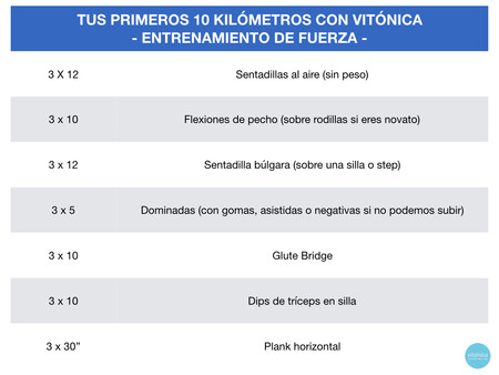 vitonica10kms-fuerza