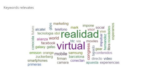 Keywords relevantes sobre VR