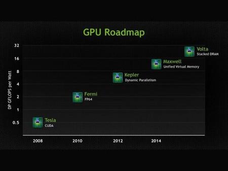 NVIDIA_Roadmap_Maxwell_2014