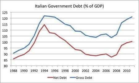 El problema de Italia no lo causó Angela Merkel