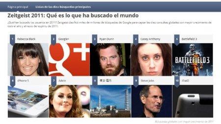 Google presenta lo más buscado del año en Zeitgeist 2011
