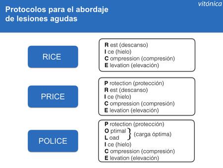 protocolo-police